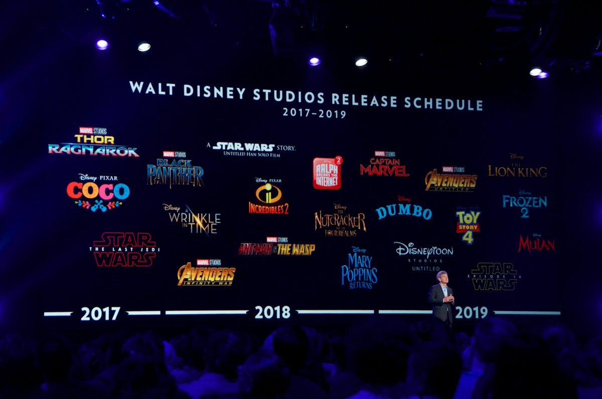 Дата выхода фильмов марвел 2019 в 2019 году