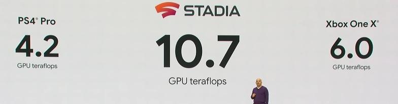 Google анонсировали игровую платформу Stadia. Детали и дата запуска