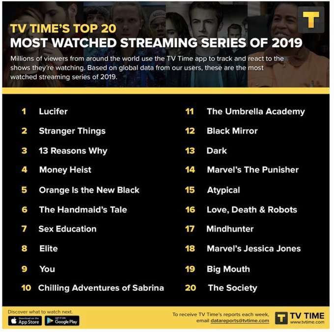 «Люцифер» - самый популярный сериал 2019 года