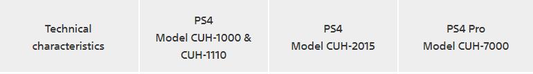 Геймпад DualShock 5 от PS5 будет работать с PS4