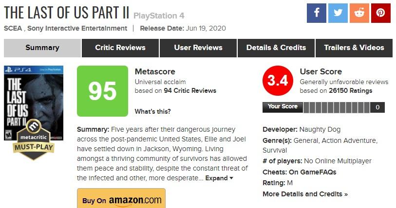 Почему у The Last of Us 2 такая низкая оценка от игроков