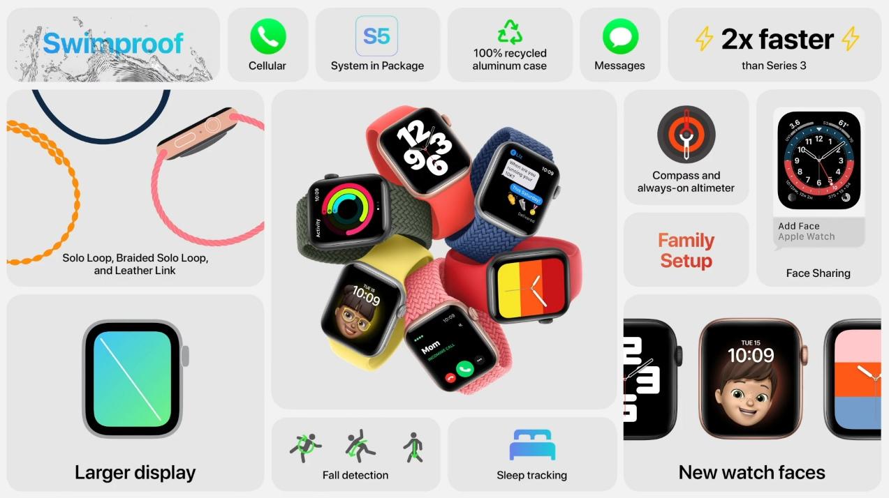 Представлены Apple Watch SE. В чем отличия от Apple Watch Series 6