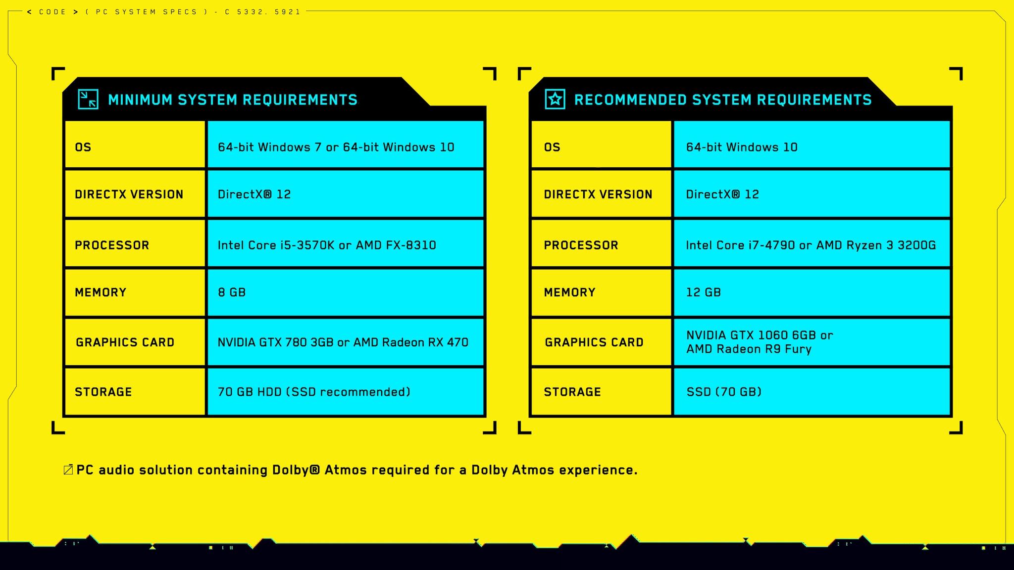 Раскрыты системные требования Cuberpunk 2077 для ПК