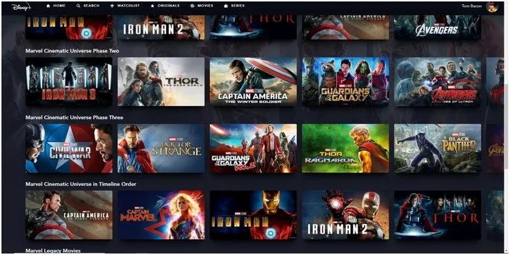 Правильный порядок фильмов киновселенной Marvel исправил ошибки