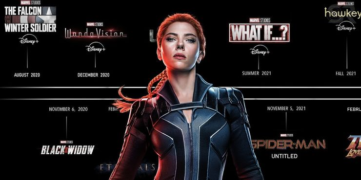 Почему хорошо, что в 2020 году не вышло ни одного проекта Marvel