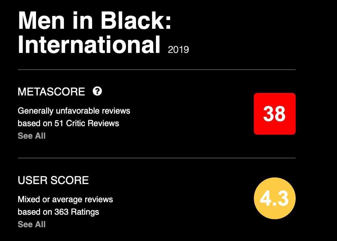Плохой фильм с Лиамом Нисоном оказался хитом на Netflix