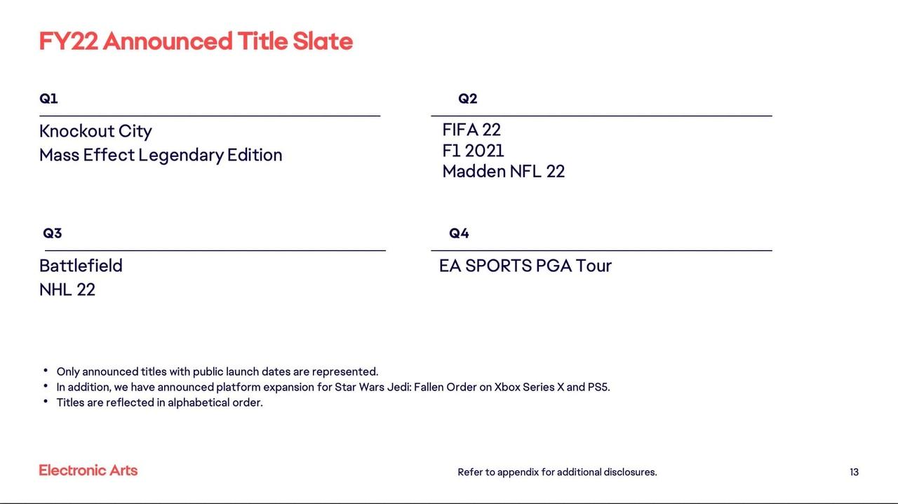 Подверждена дата выхода Battlefield 6 и релиз на PS4 и Xbox One