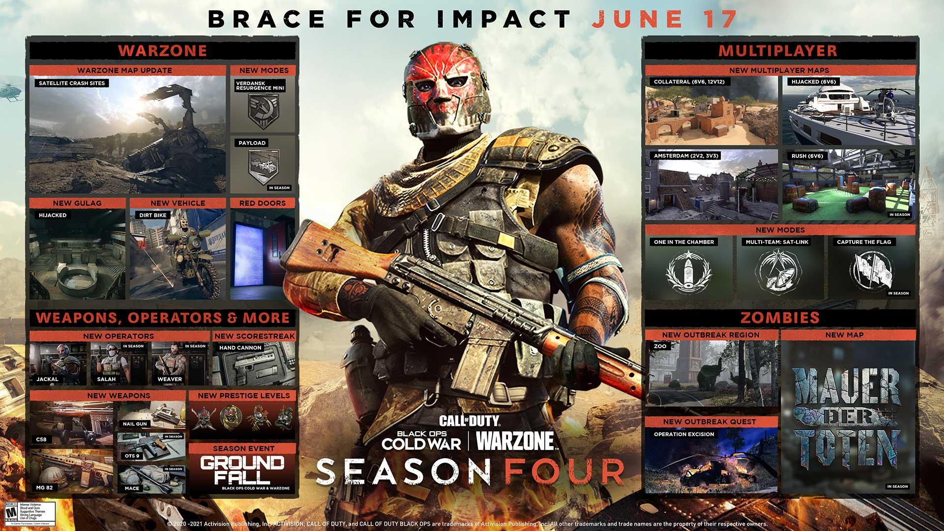 Начался 4 сезон Call of Duty: Warzone и Black Ops Cold War. Что нового?