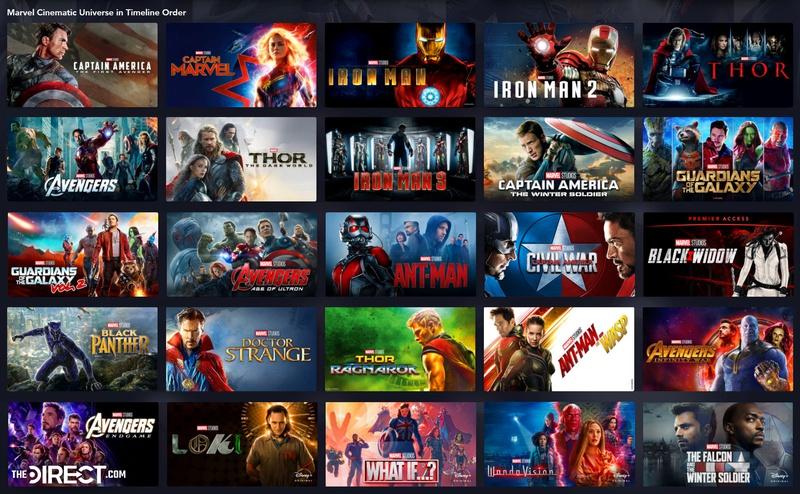 Обновленный таймлайн киновселенной Marvel после выхода «Что, если...?»