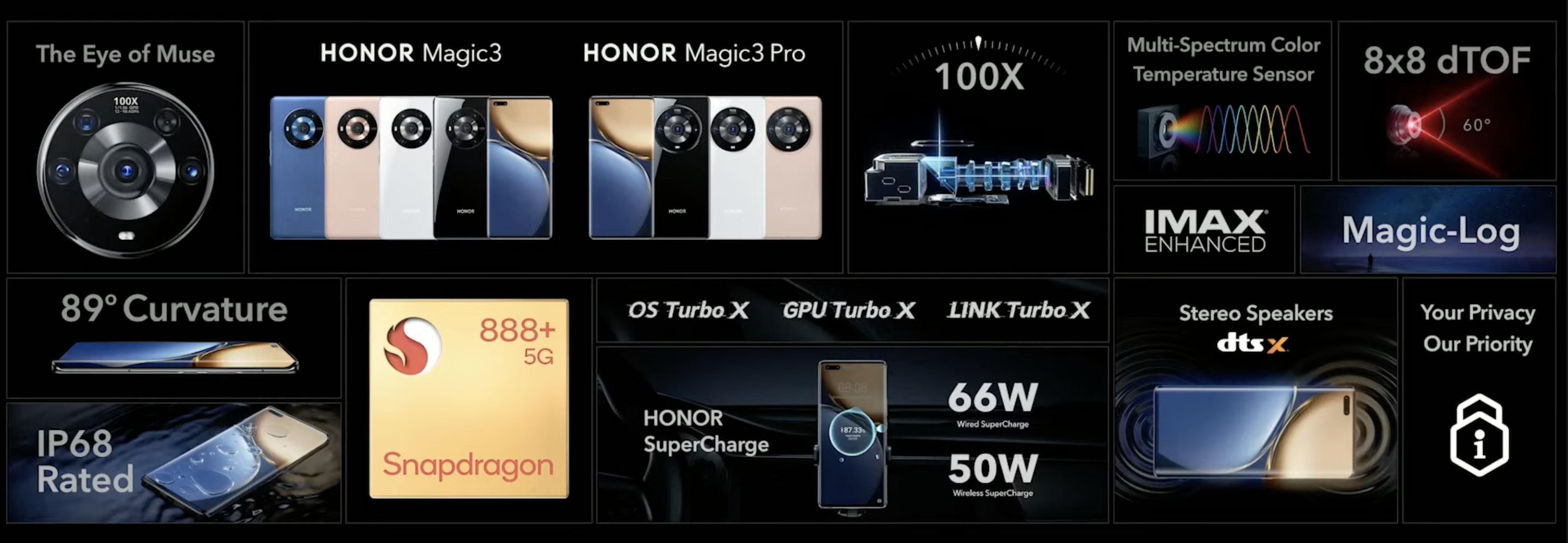Показан смартфон HONOR Magic 3 с сервисами Google. Дата выхода и цены