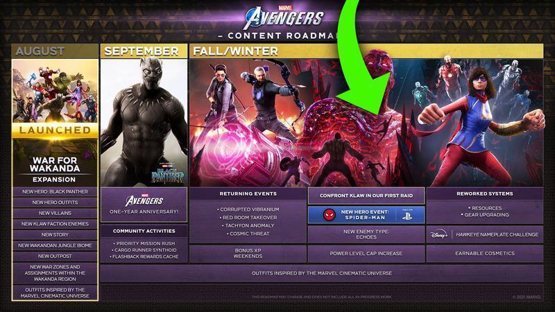 Раскрыто, как выглядит Человек-паук в игре Marvel's Avengers.docx