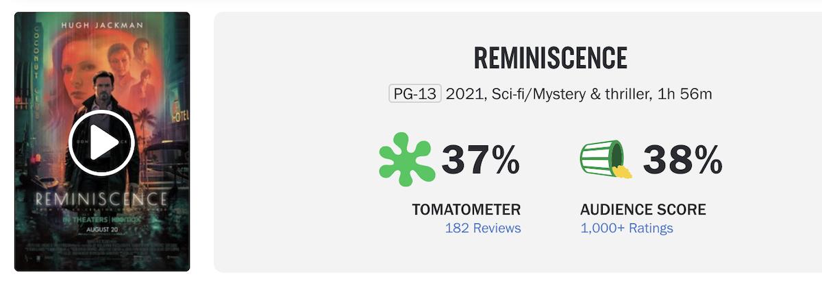 Провальный фильм с Хью Джекманом оказался невероятно популярным на стриминге